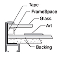 Framing with Acrylic Glazing Tips 4a