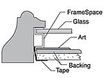 Framing with Acrylic Glazing Tips 4c